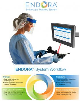 ENDORA® Endoscope Tracking System by Medivators